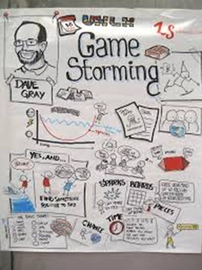 ¿Cómo implementar con éxito el Gamestorming?