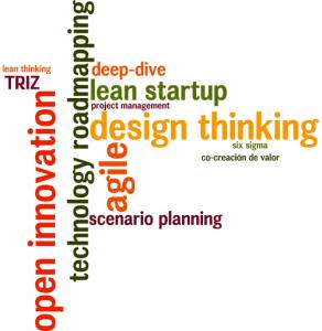 Qué Metodología De Innovación Es La Más Adecuada Para Mi